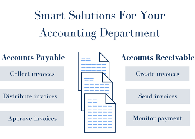 AP Automation Faster Easier Invoice Processing IntelliChief - Invoice automation software