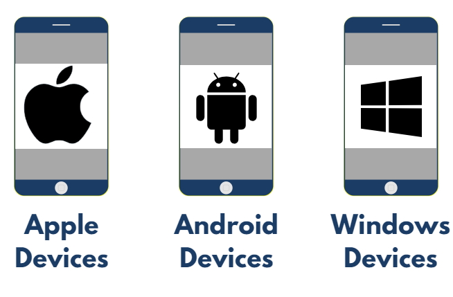 Smartphone Tablet Workflows