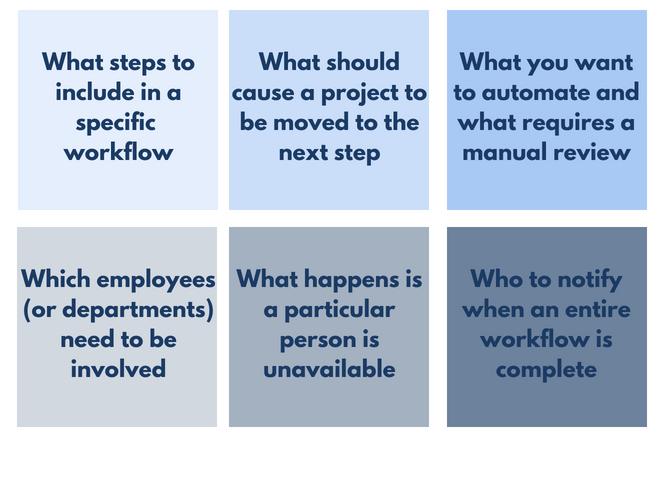 Enterprise Workflow Solutions