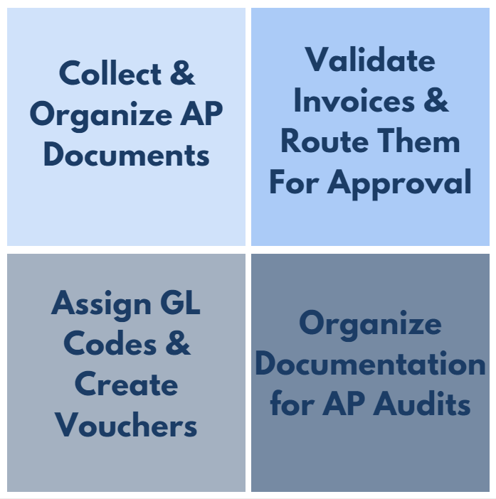 Paperless AP Workflow Automation Software IntelliChief - Paperless invoice approval system