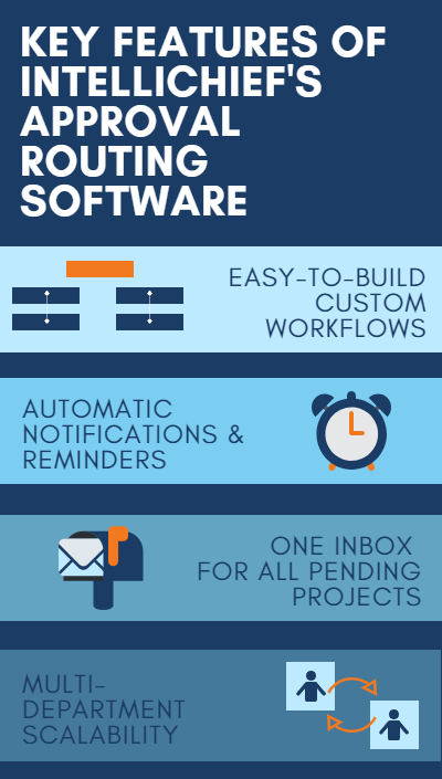 Approval Routing Software Faster Document Processing IntelliChief - Invoice routing software