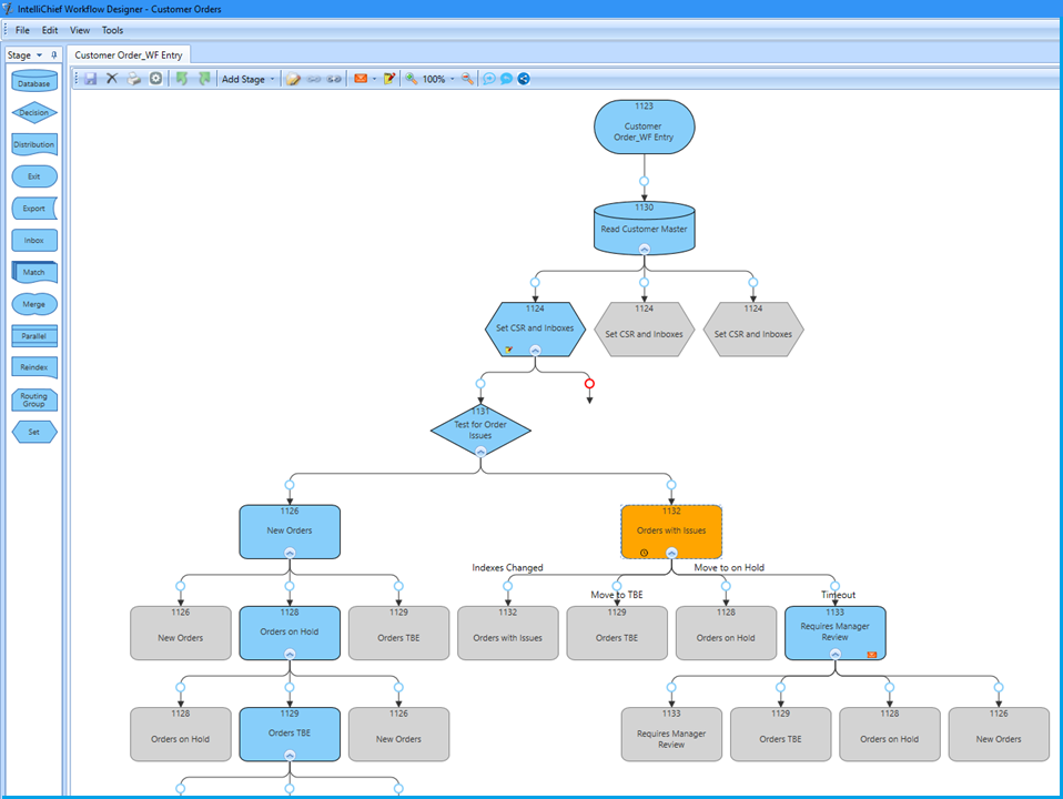 IntelliChief Workflow Designer Interface